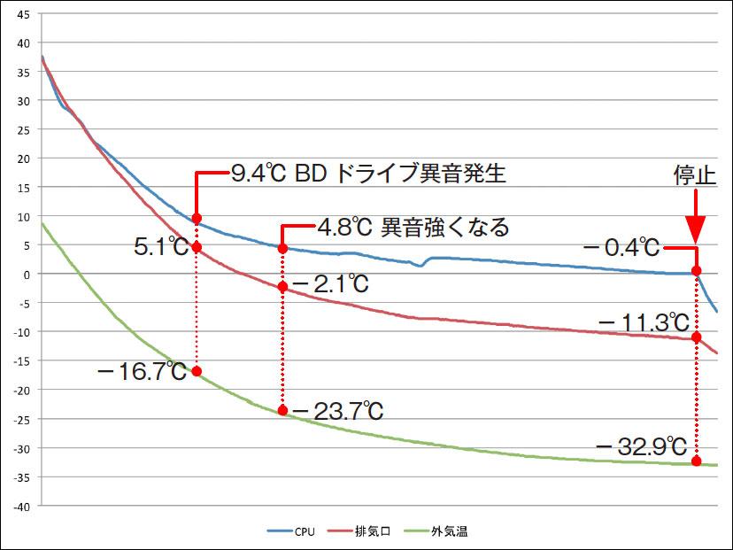 result05