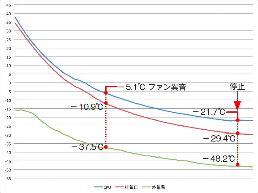 result06