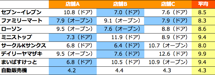 graph_beertemp2