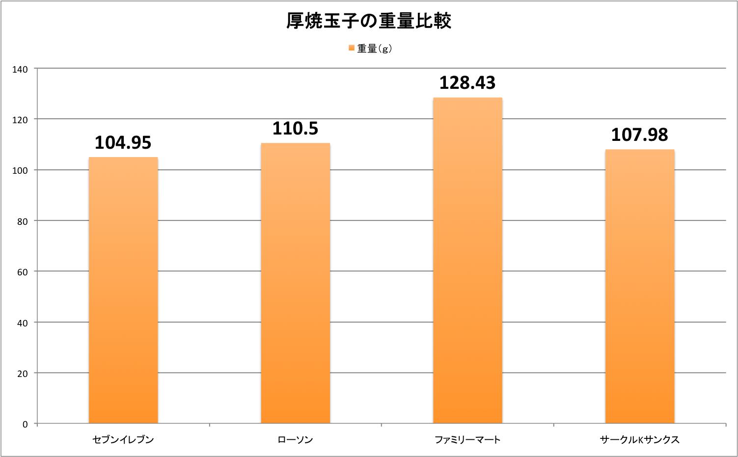 at_result_01