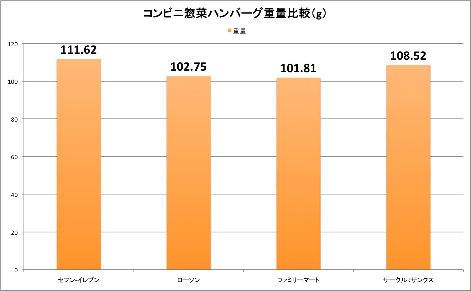 result_hb_01