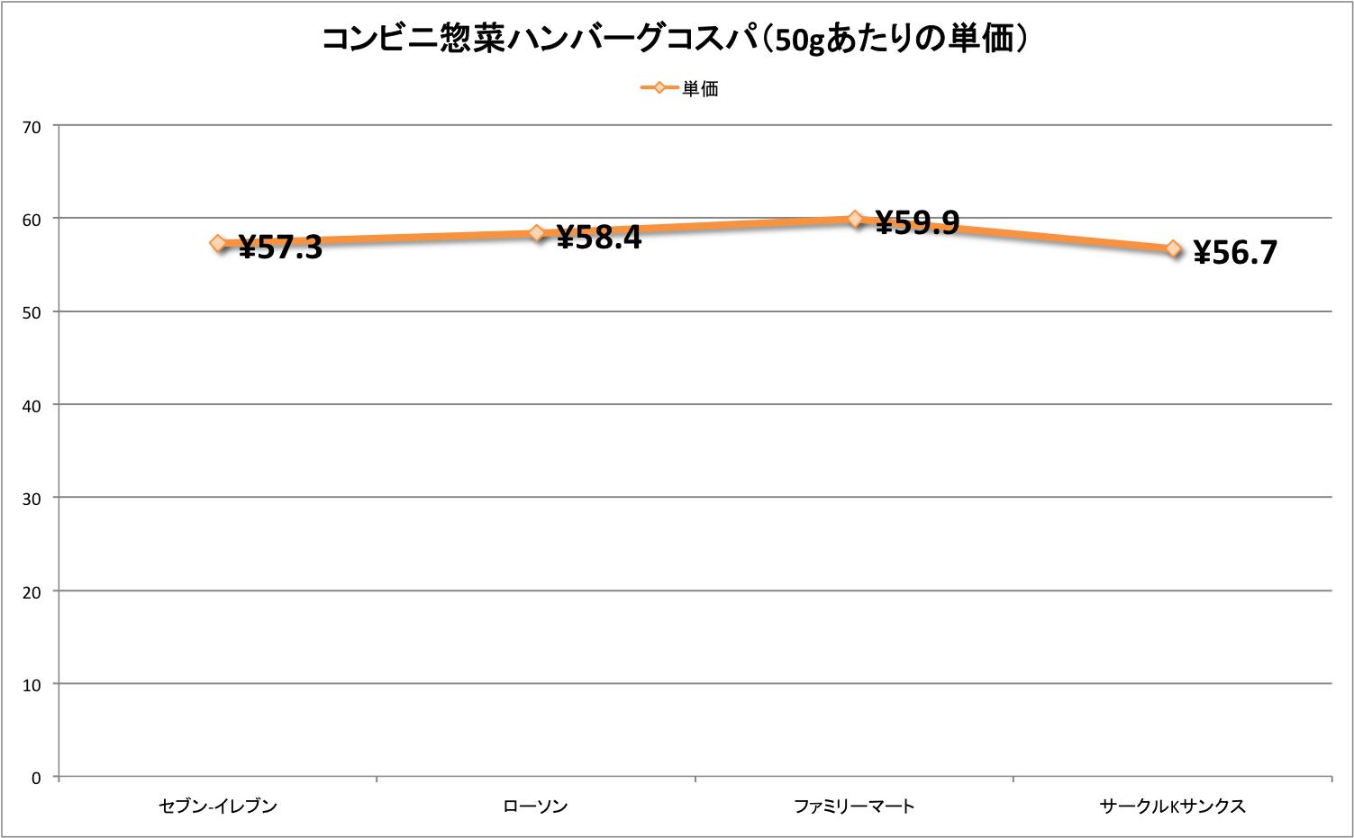 result_hb_02