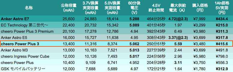 mb_results