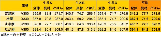result_sale
