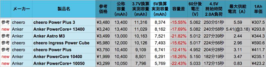 data_mb10K-2016_01a