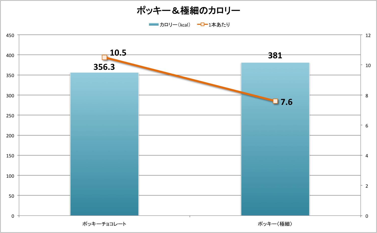 data_pocky_03