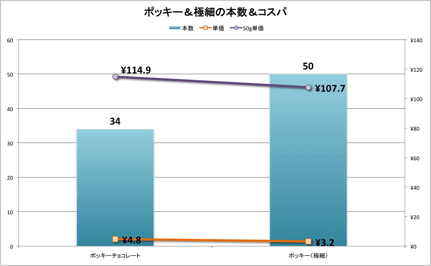 data_pocky_04