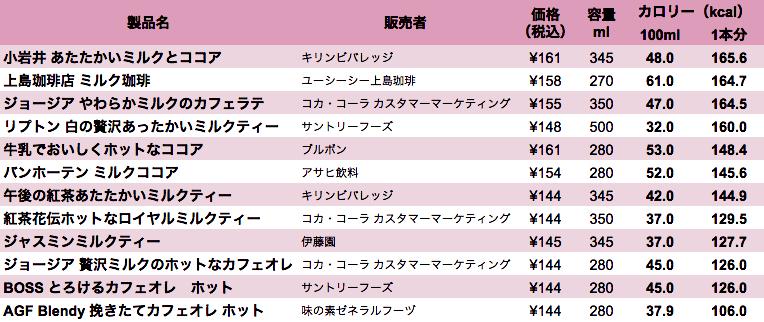 result_hotbottle_01