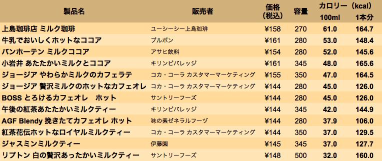 result_hotbottle_02