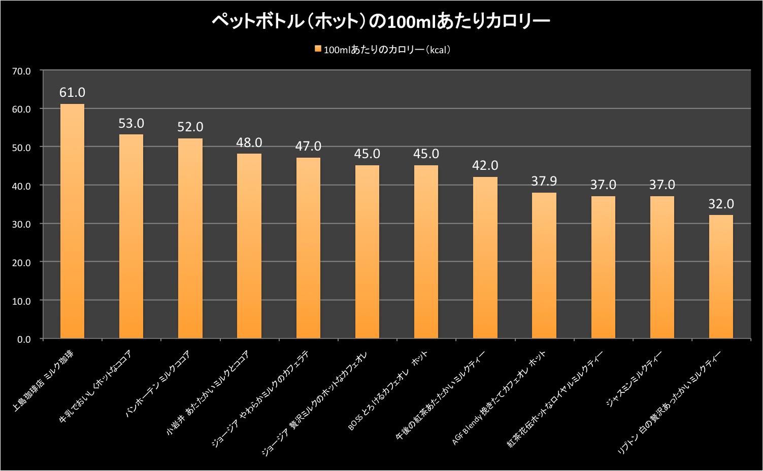 result_hotbottle_02a