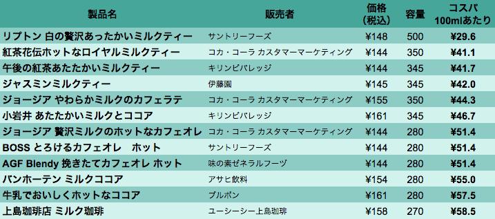 result_hotbottle_03