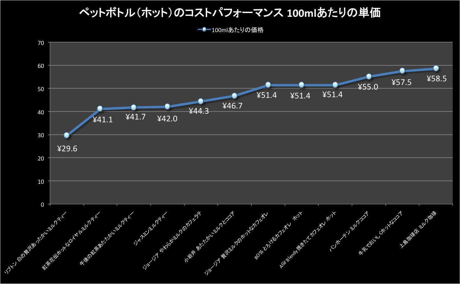 result_hotbottle_03a