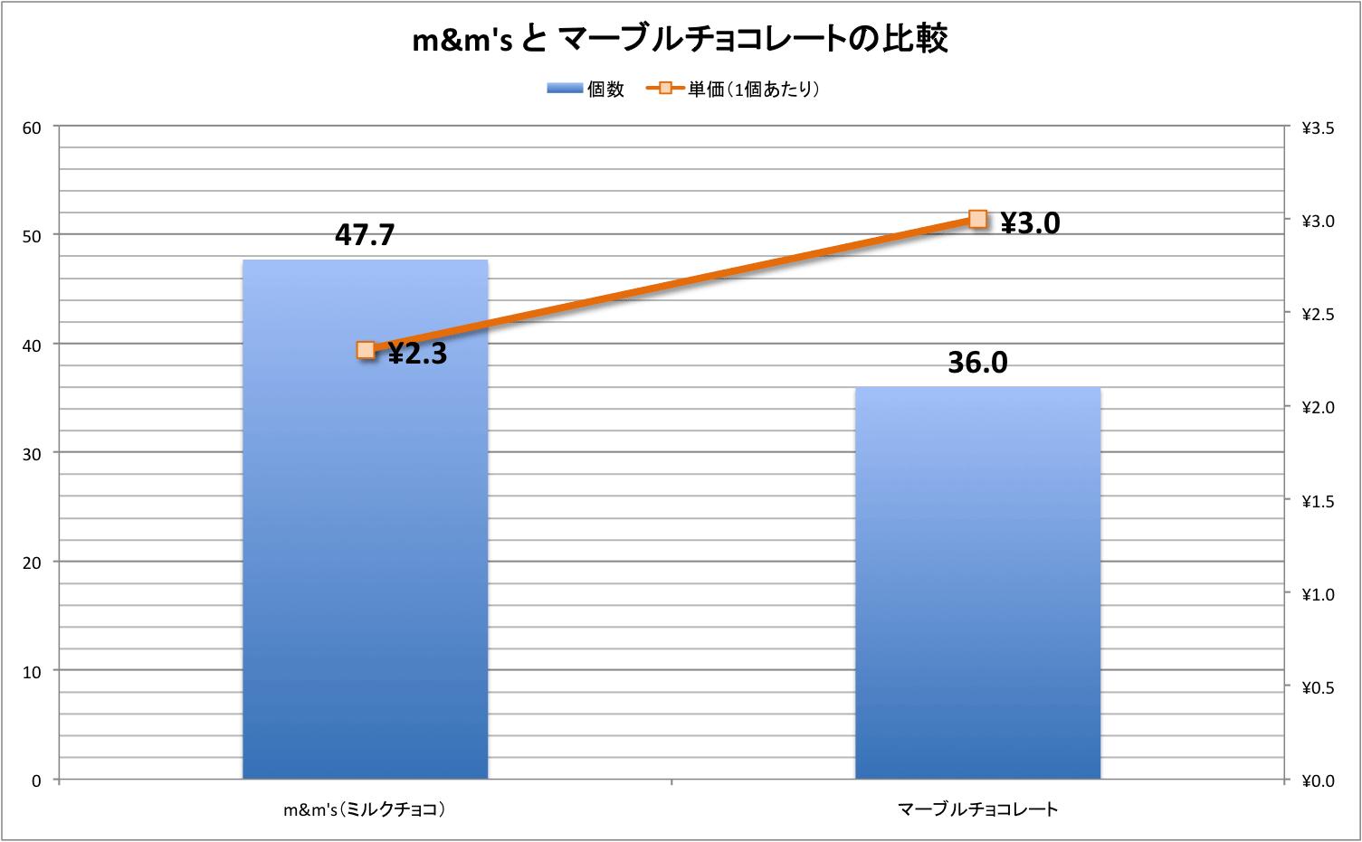 result_mm03