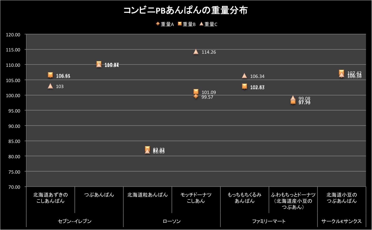 data_ampm_02