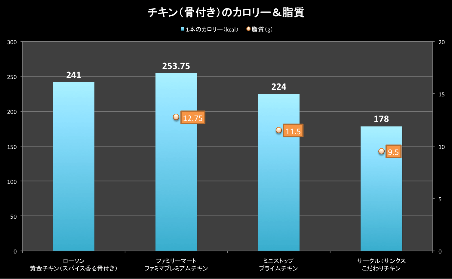 data_chicken_1_04