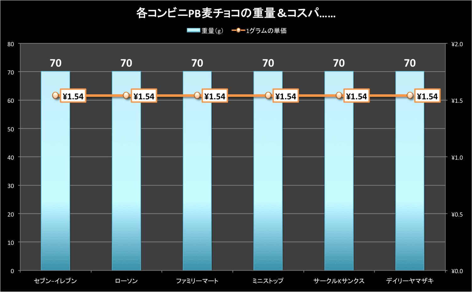 data_mugichoco_02