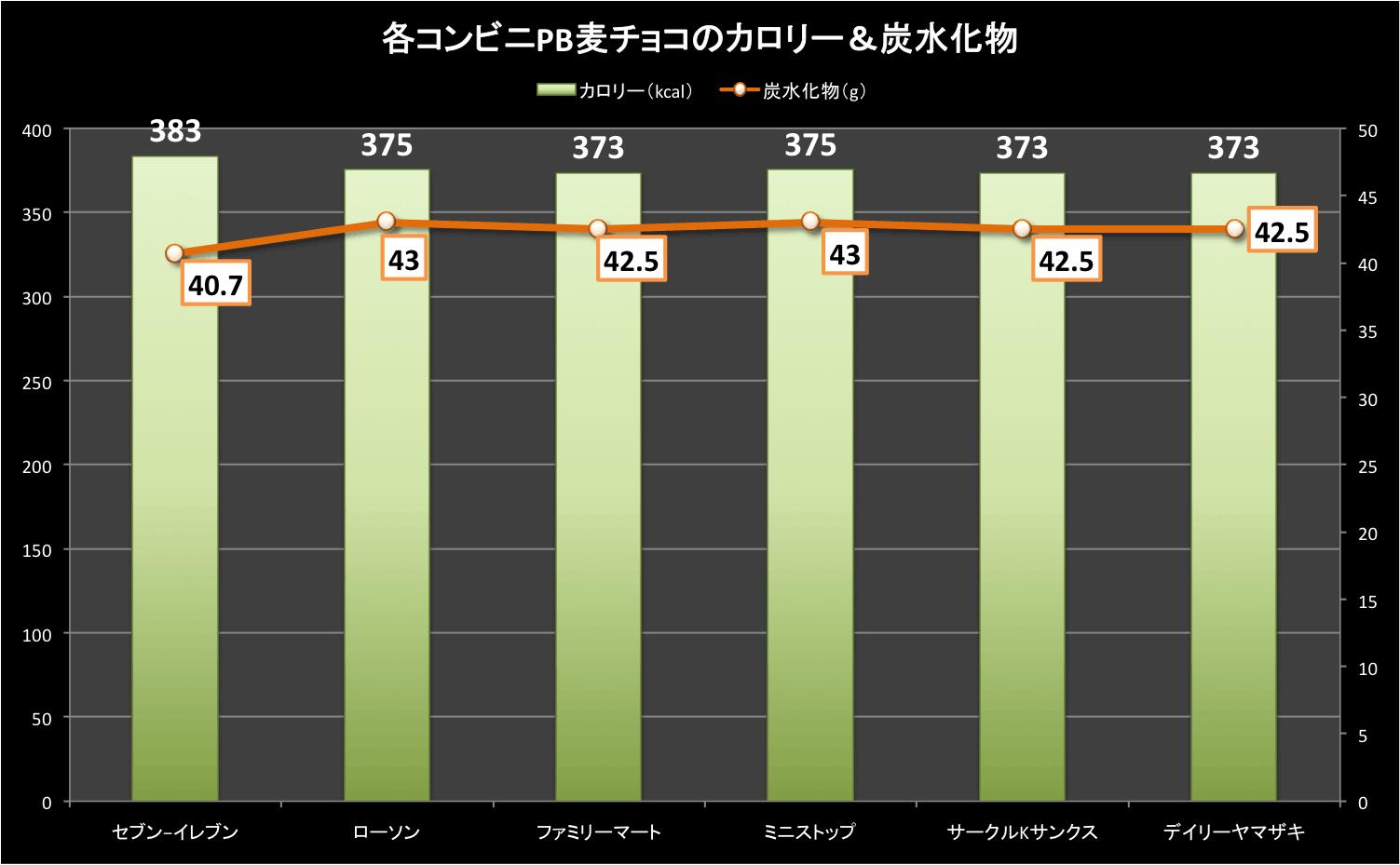 data_mugichoco_03