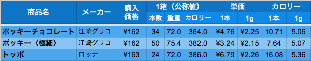data_ppt_03