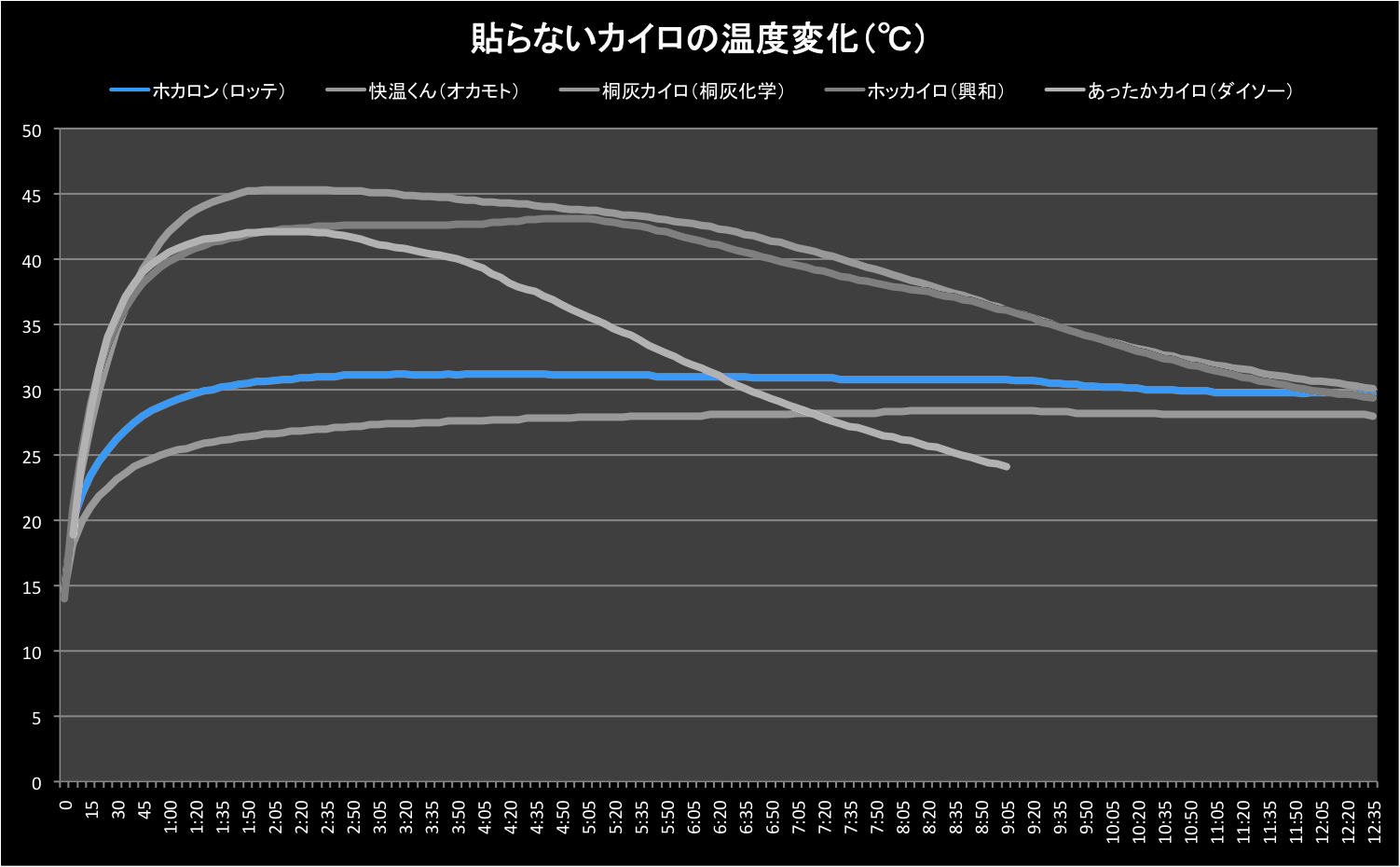 data_hokkairo2_02