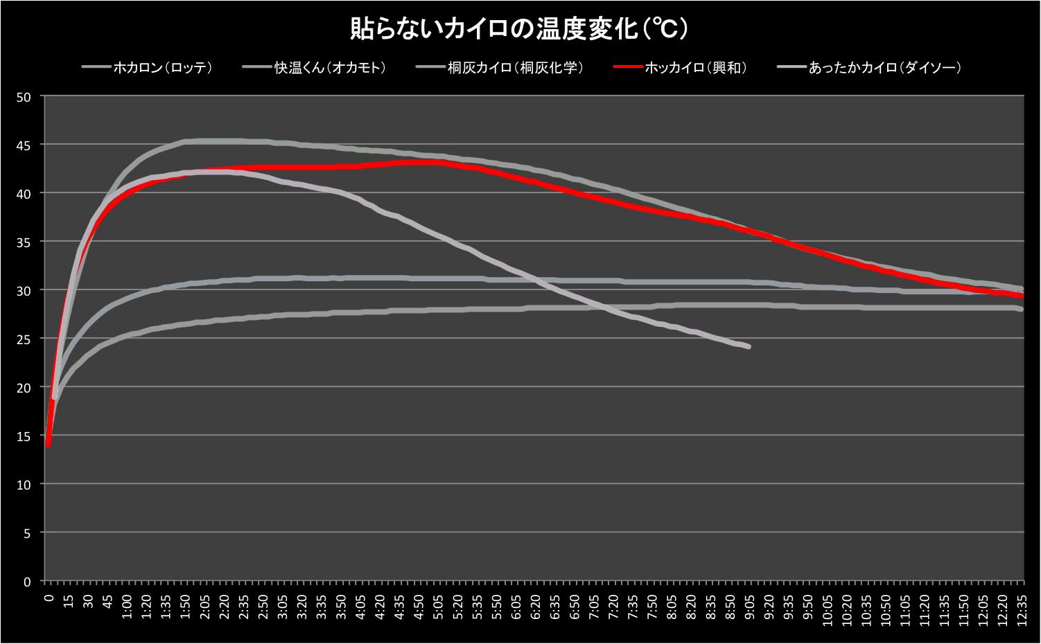 data_hokkairo2_05