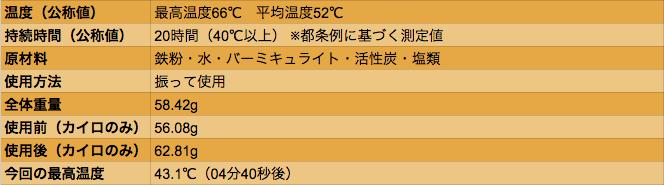 data_hokkairo2_05a