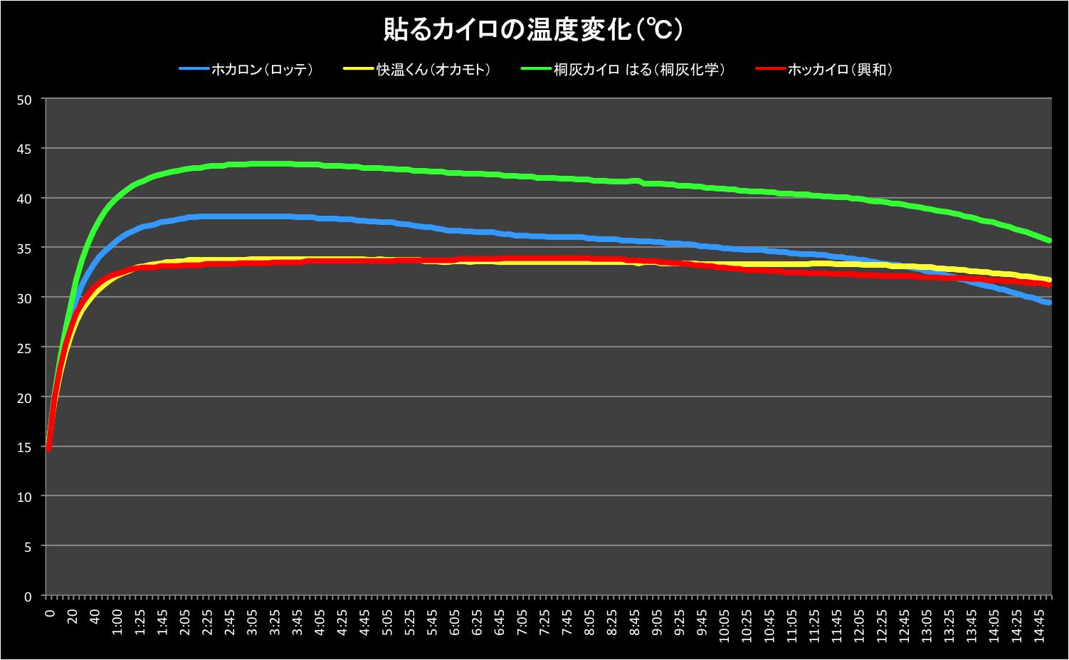data_hokkairo_01