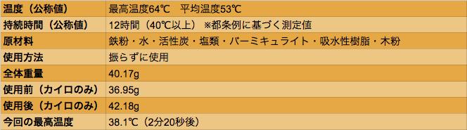 data_hokkairo_02a