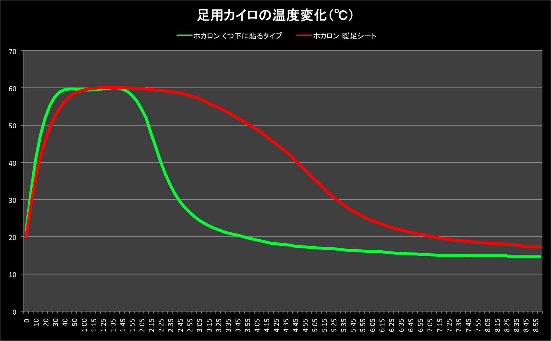 data_hokkairo_03