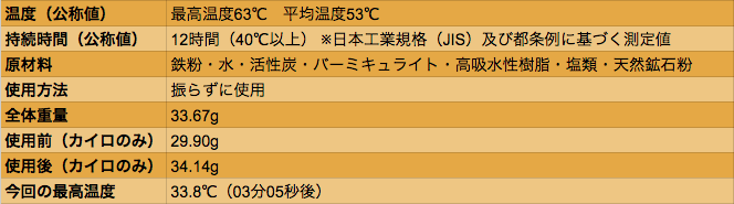 data_hokkairo_03a