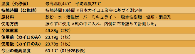 data_hokkairo_03b