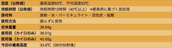 data_hokkairo_05a