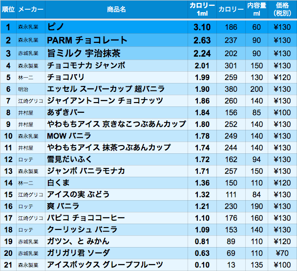 data_ranking_ice02