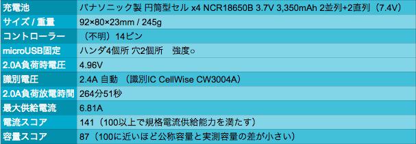 data_score201606-11