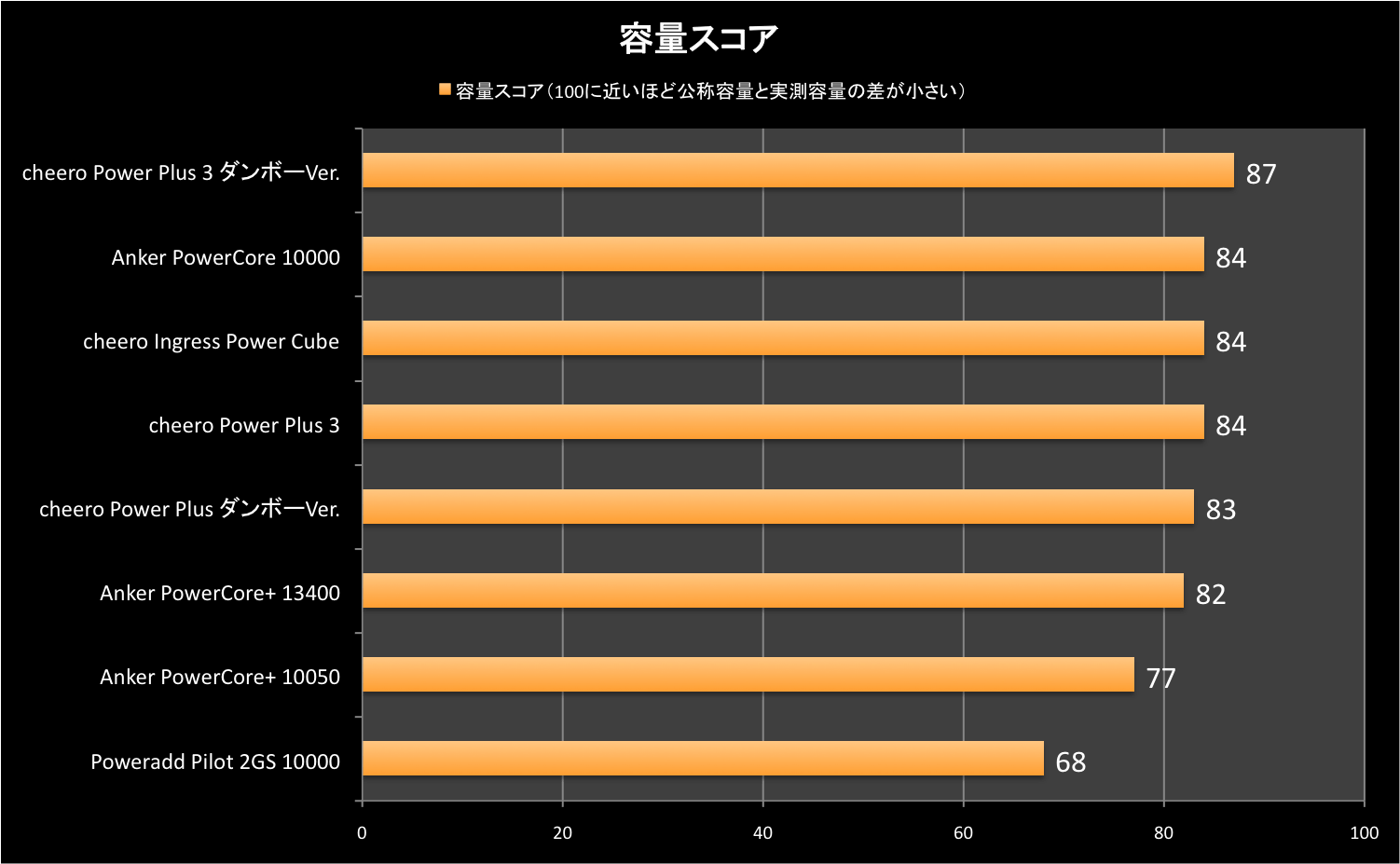 data_score201606-2
