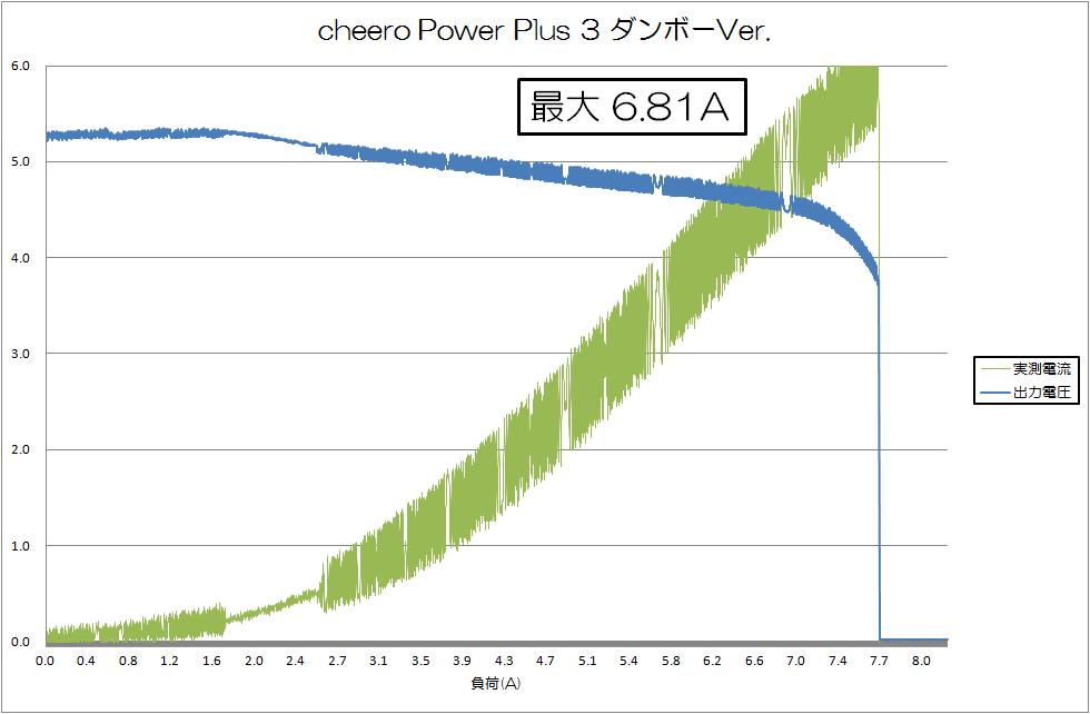 data_score201606-5