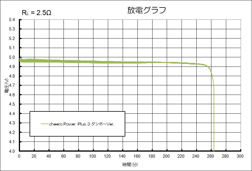 data_score201606-7