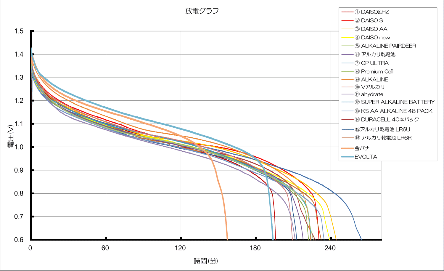 00_cell_graph