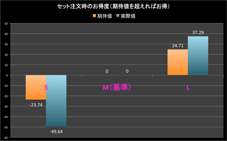 data_macp03