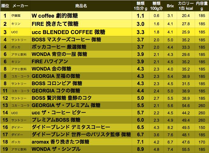 data_bitoucafe-01