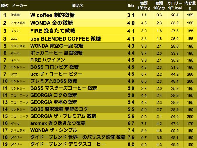 data_bitoucafe-02