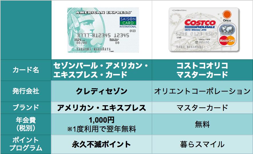 costco_card02