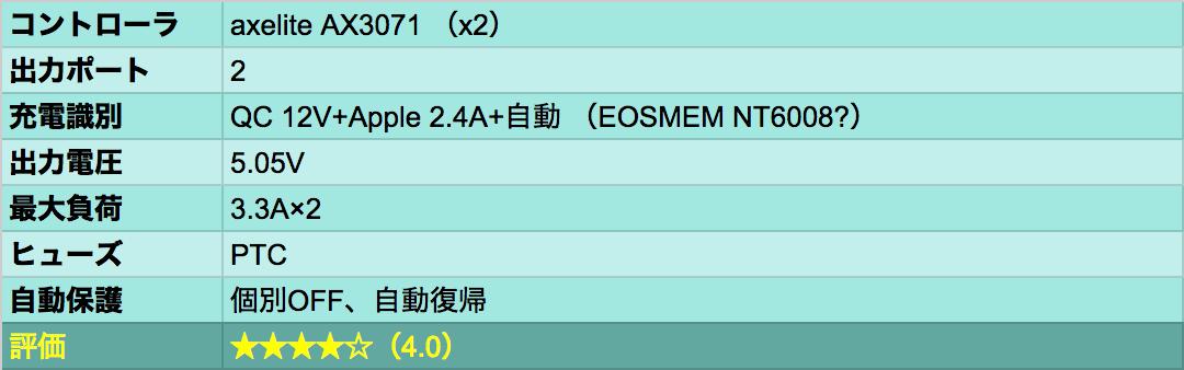 ssc01spec