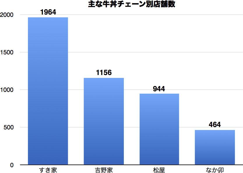 data_gdon-01