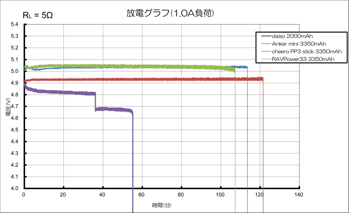 mb-daiso-04