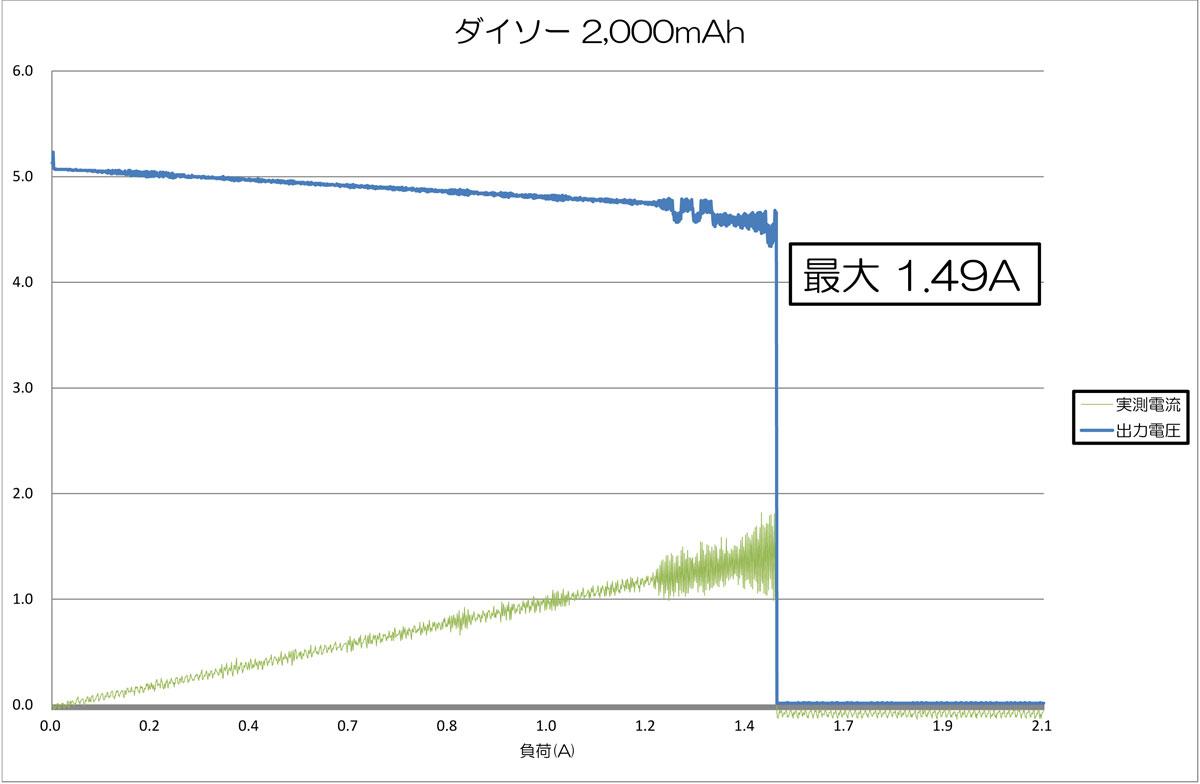 mb-daiso-05